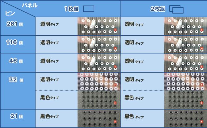 エアト〜スP対応表