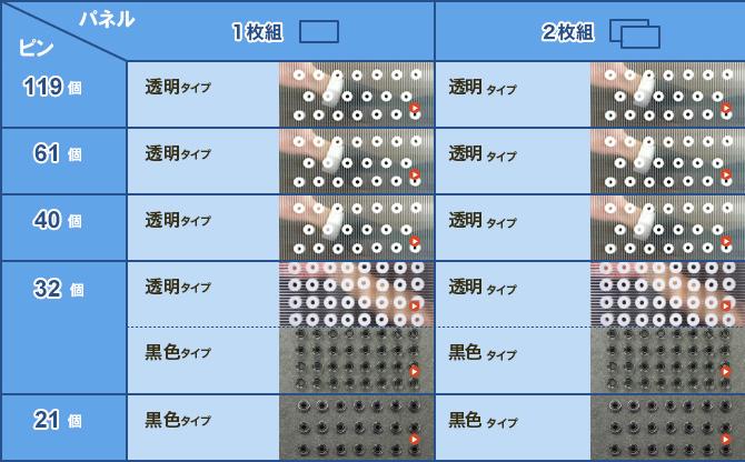 エアト-スP対応表